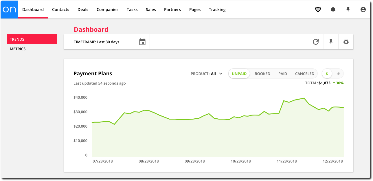 Payment plans chart