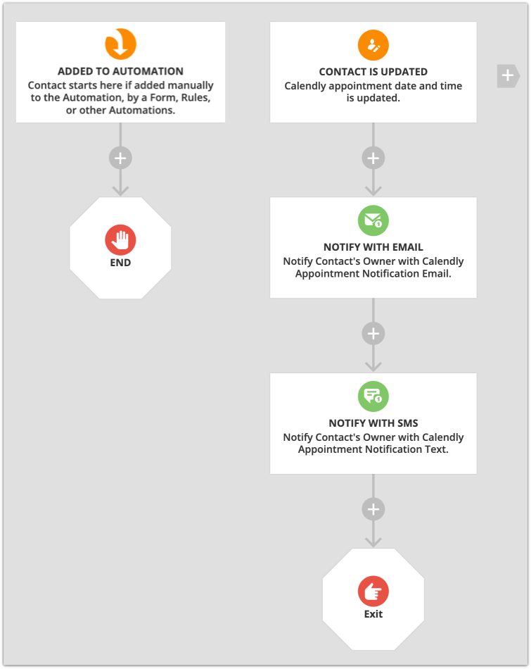 notification automation example map