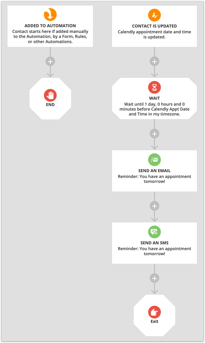 appointment reminder automation map example
